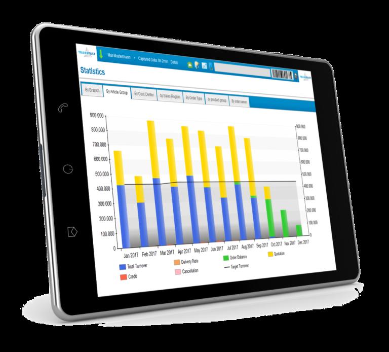 Transfact CRM 数据统计